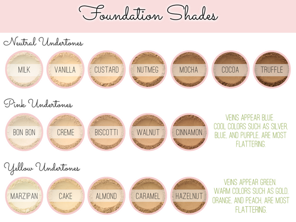 All Foundation Shades