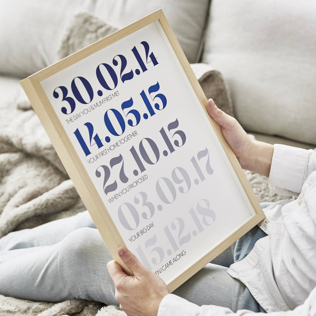 Personalised Special Dates Print For Him