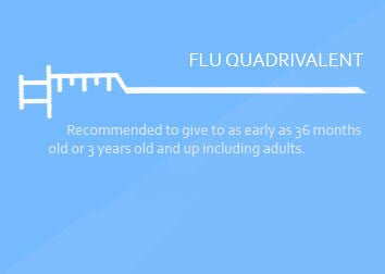 Flu Quadrivalent (per shot)
