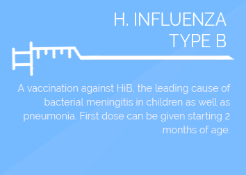 H. INFLUENZA Type B (per shot)