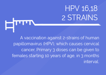 VACCINATION for the prevention of HPV 16, 18-associated Cervical Cancer  (per shot)