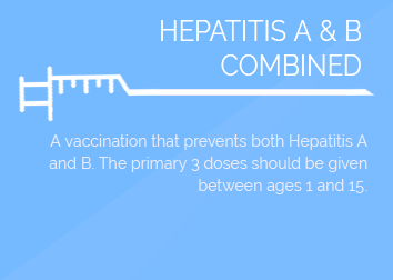 HEPATITIS A & B combined (per shot)