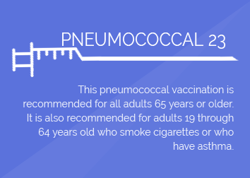 VACCINATION for the prevention of pneumococcal disease caused by 23 serotypes (1, 2, 3, 4, 5, 6B, 7F, 8, 9N, 9V, 10A, 11A, 12F, 14, 15B, 17F, 18C, 19F, 19A, 20, 22F, 23F, and 33F)  (per shot)