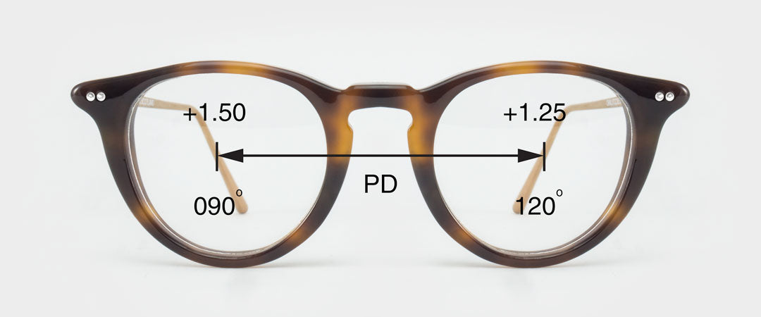 Annotated illustration of how prescription reading lenses work