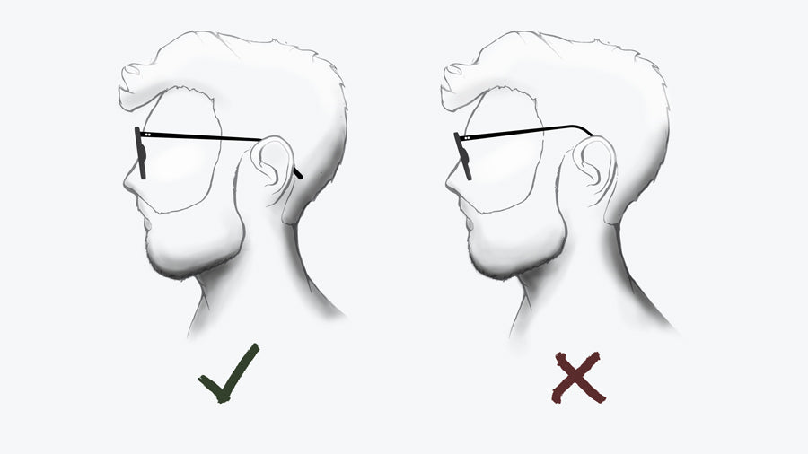 Dual illustration of sunglasses with correct and incorrect temple lengths