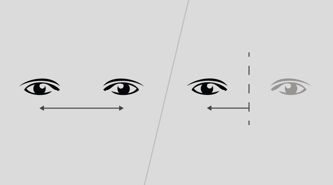picture relating to Pupillary Distance Ruler Printable identify How in the direction of evaluate your pupilllary length Banton Frameworks
