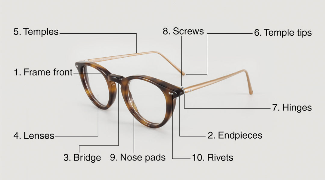 Parts of eyeglasses
