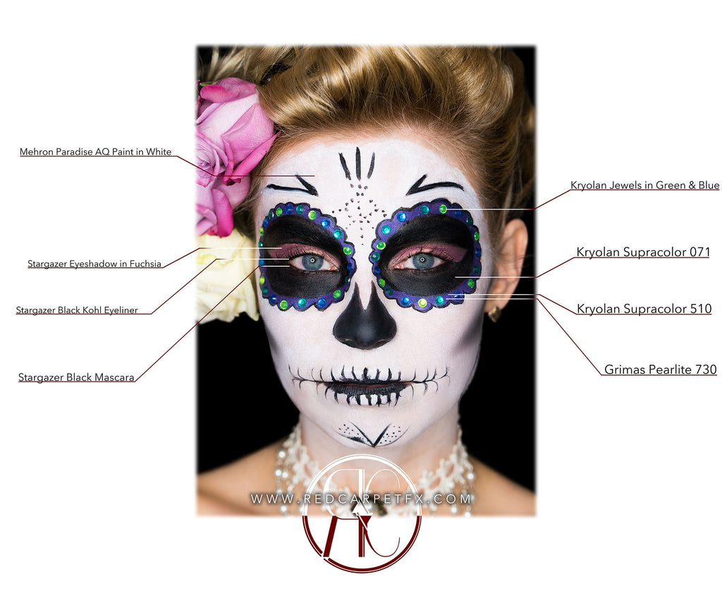 Sugar Skull Tutorial Product Breakdown