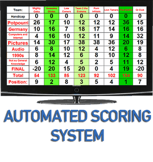 Automated Trivia Night Scoring System