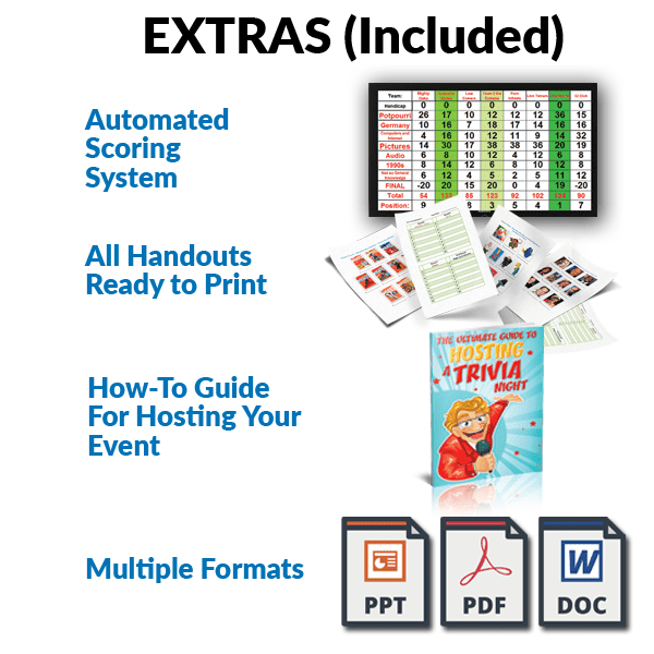 Everything you need for your trivia night event including handouts and automated scoring