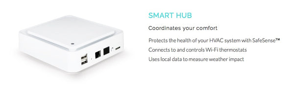 Energy Squad and Ecovent Smart Home HVAC Systems
