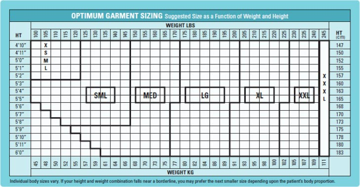 HK Surgical Sizing Chart