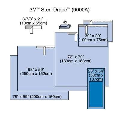 3M Steri-Drape Surgical Pack