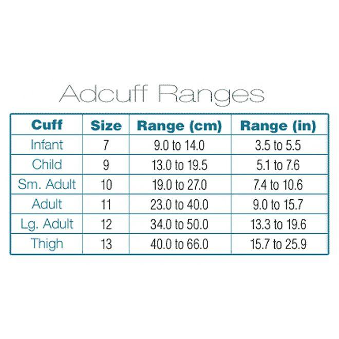 ADC Pediatric Multicuff Kit - Cuff Ranges Chart