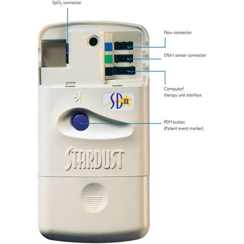 Respironics StarDust II Portable Sleep Recorder - Connectors