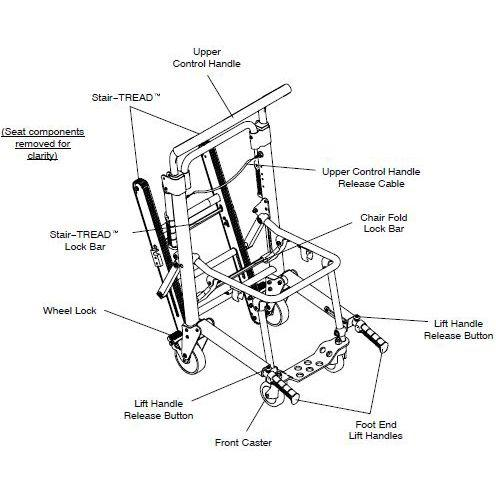 Stryker Model 6254 Evacuation Chair - Component Identification