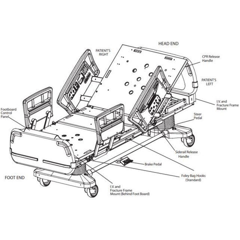 Stryker Secure II Hospital Bed Diagram
