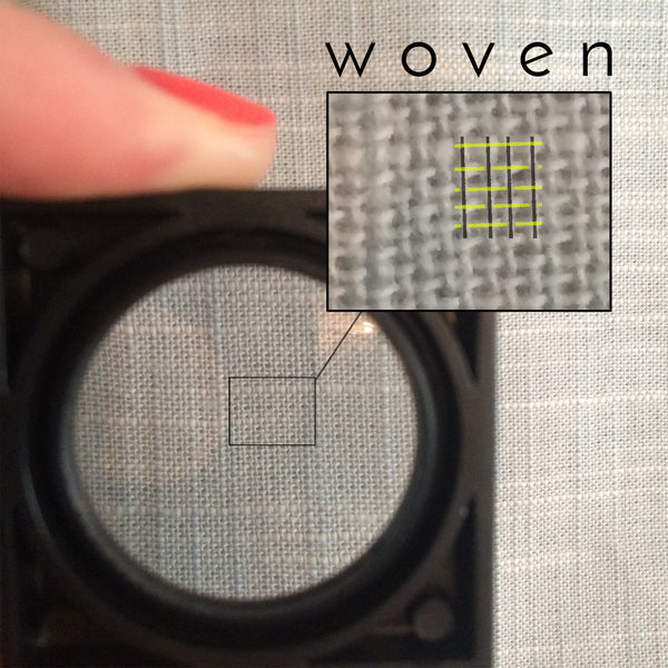 woven fabric explained