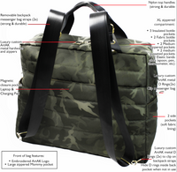 Green Messenger Backpack Camouflage Diaper Bag Weekend Bag Multi-Function Backpack