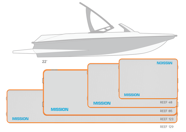 REEF Mat Sizes Compared to a 22 foot Boat