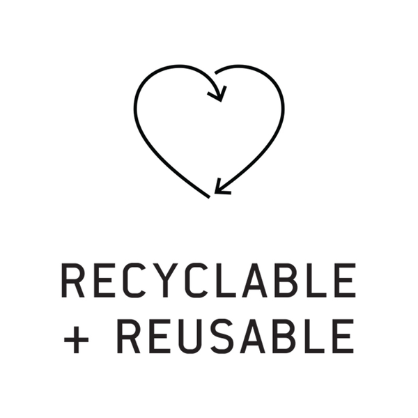 Recyclable and Reusable
