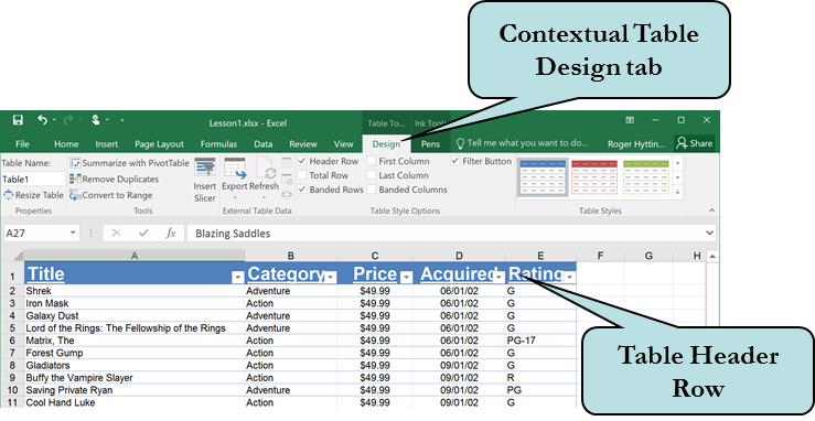 Image of Excel table