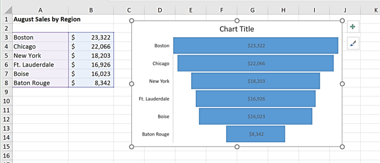 Excel Funnel Chart image