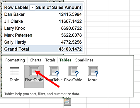 Pivot Table analysis preview