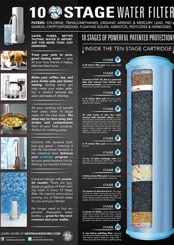 10 Stage Water Filter Replacement