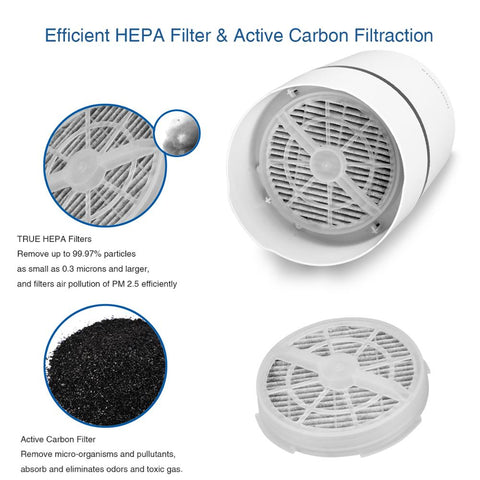 Image of RIGOGLIOSO™ - HEPA Filter Air Purifier [FREE SHIPPING]