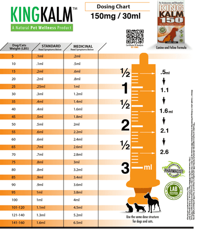 KING KALM™ CBD 150mg for Boston Terriers