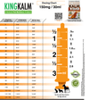 KING KALM™ CBD 150mg for Pomeranians