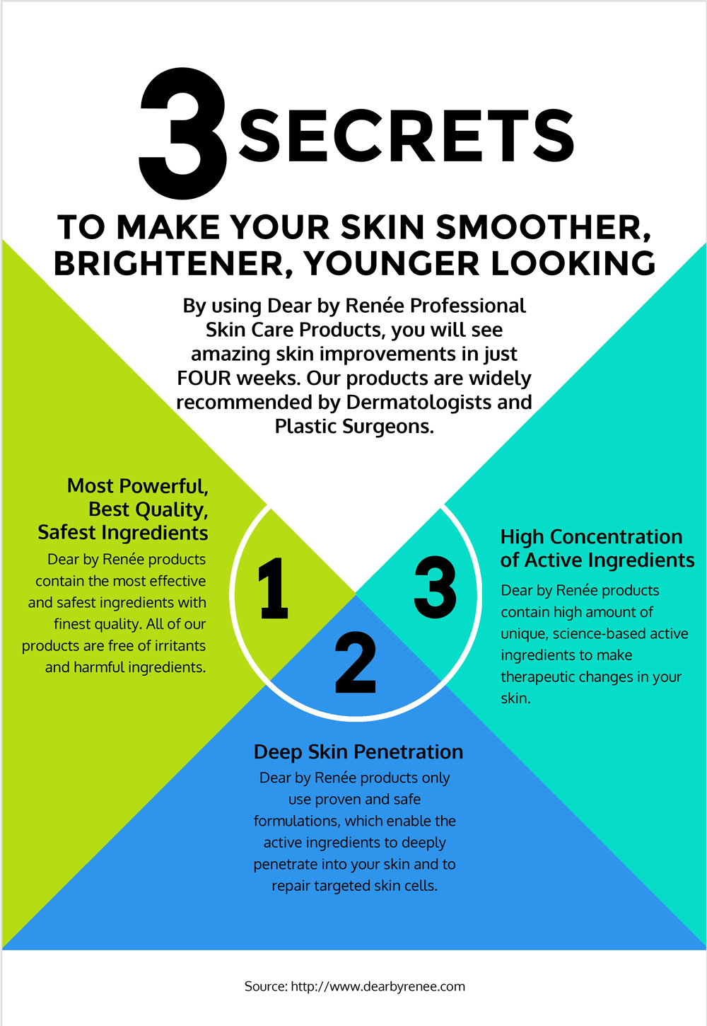 3 secrets to make your skin smoother, brightener, younger looking