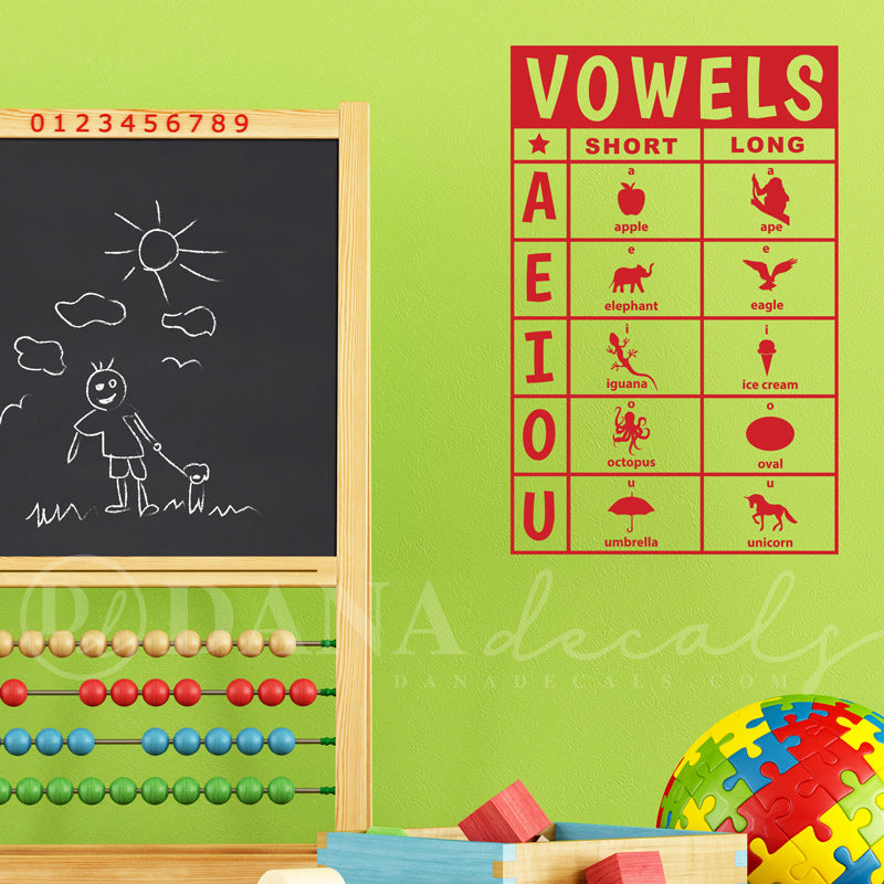 Vowels Chart - Dana Decals