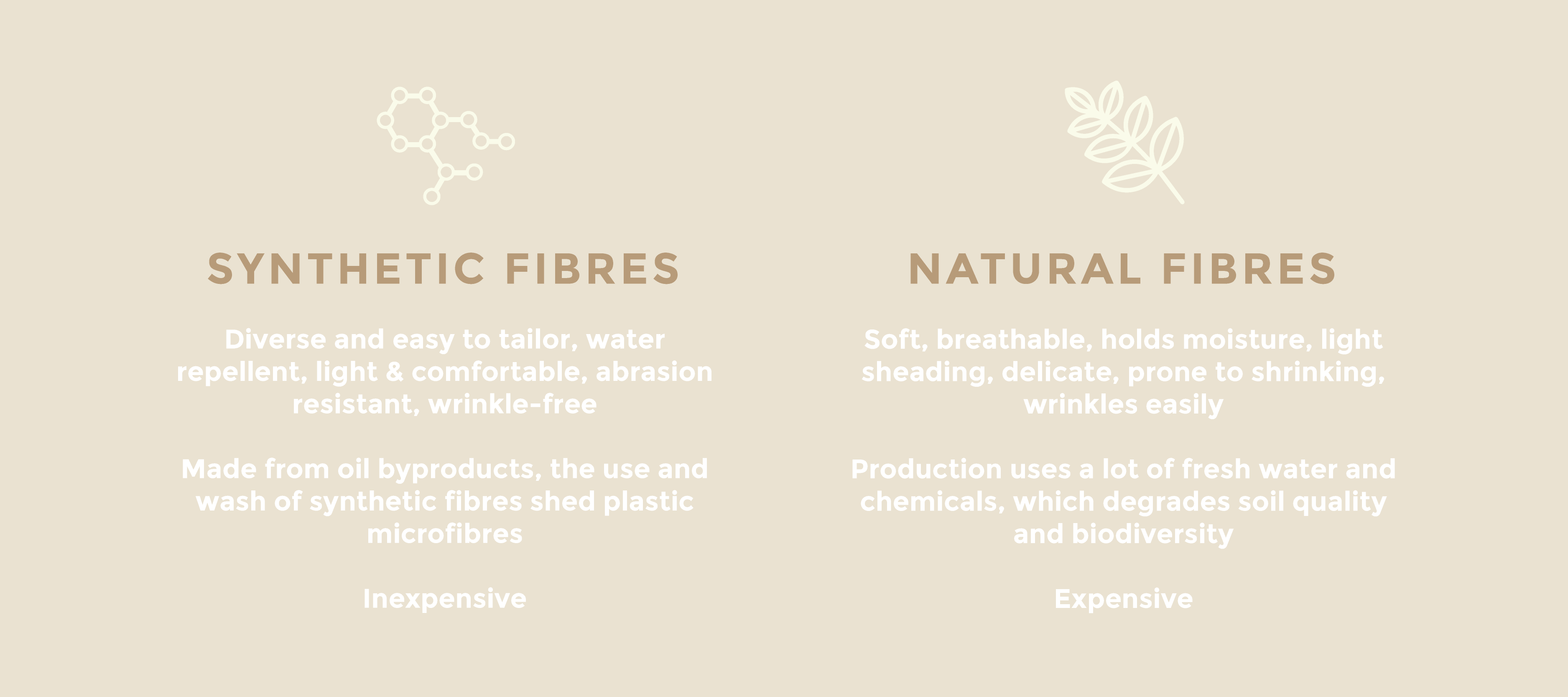 synthetic versus natural fibres on Népra Blog Speak of The Frog