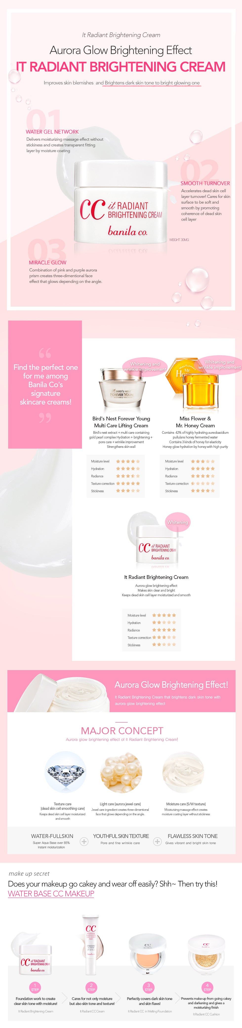 Banila Co - It Radiant Brightening Cream