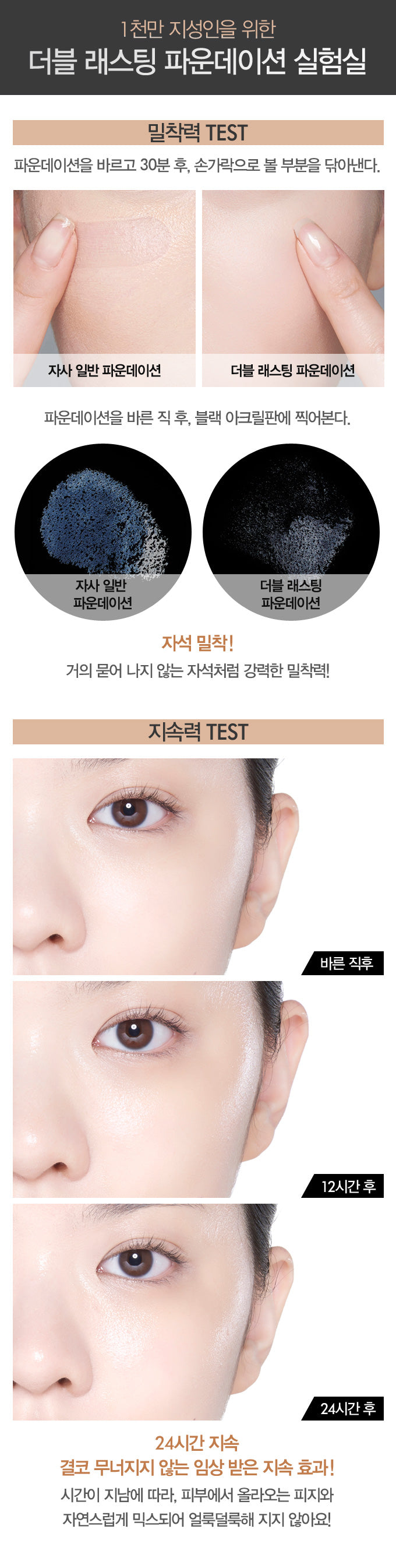 Etude House - Double Lasting Foundation
