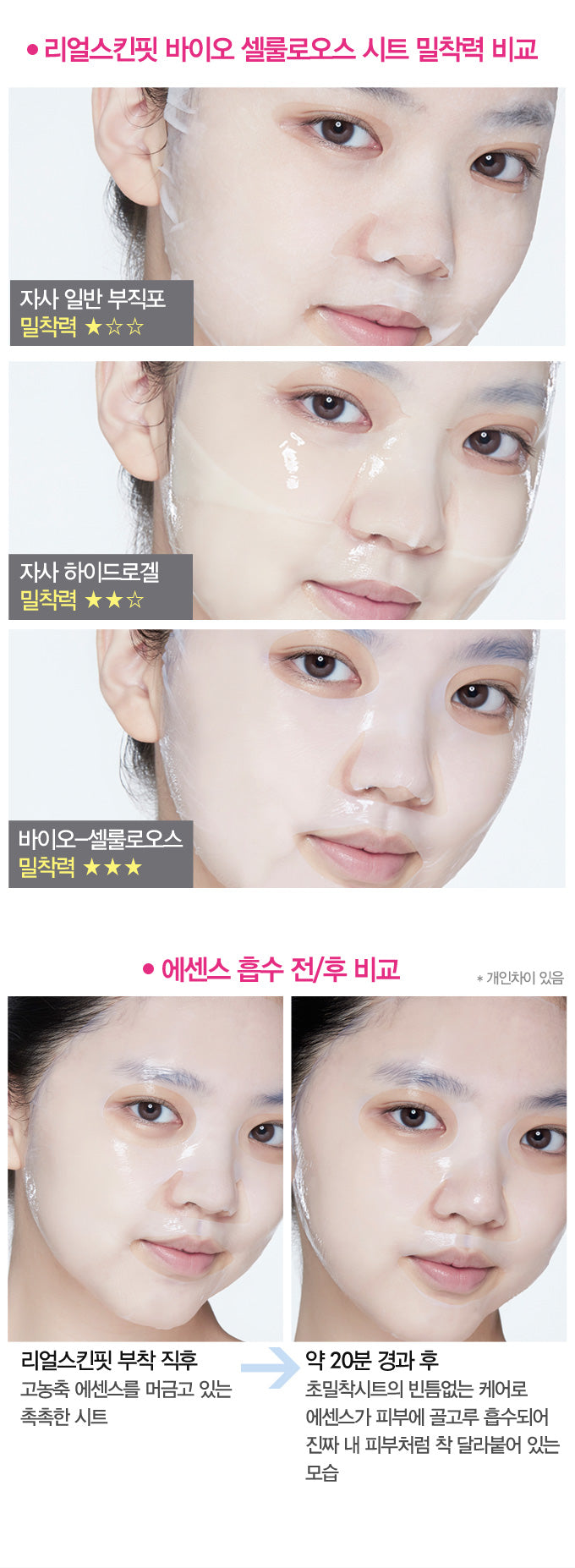 Etude House - Real Skin Fit Bio Cellulous Mask 3'lü
