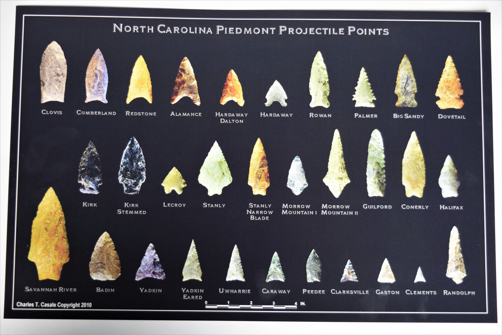 Arrowhead identification chart
