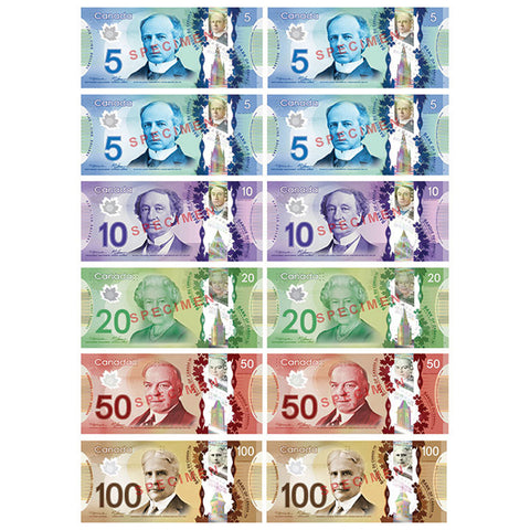 CANADIAN DOLLAR MAGNETICS