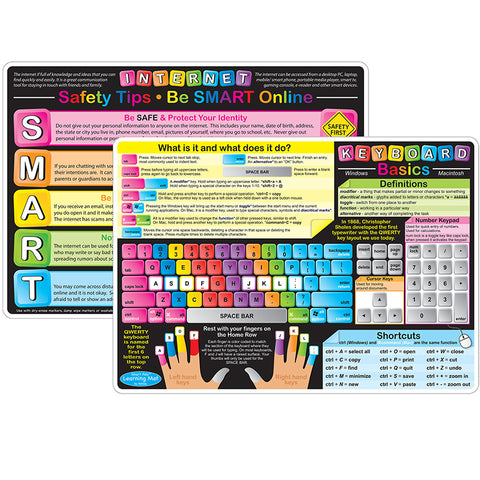 10PK KEYBOARD BASICS LEARNING MAT
