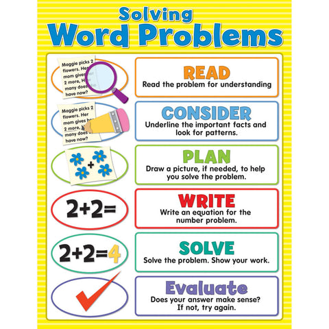SOLVING WORD PROBLEMS CHARTLET