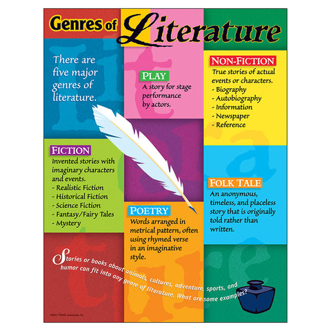 CHART GENRES OF LITERATURE GR 5-8