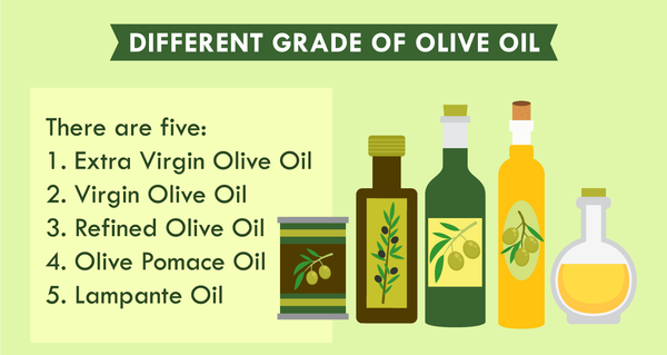 Demystifying the Different Grades of Olive Oil