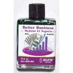 Better Business Oil | Pagan Portal