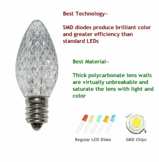 C7 Faceted Multi Color LED Bulbs - Forever LED Christmas Lights