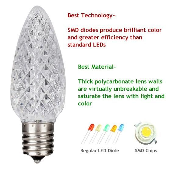 C9 Faceted Cool White LED Bulbs
