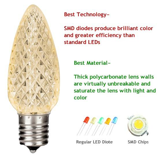 C9 Opaque Warm White LED Bulbs