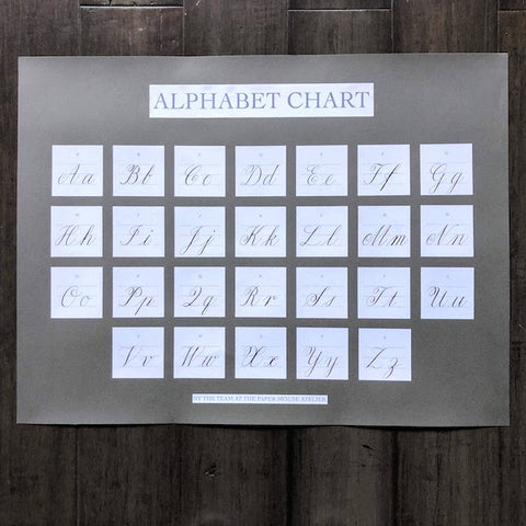 Alphabet Chart (Collaborative Project) | Teens and Adults