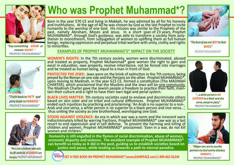 Who was Prophet Muhammad* - Post Cards (100)